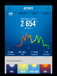 Application Nike+ FuelBand