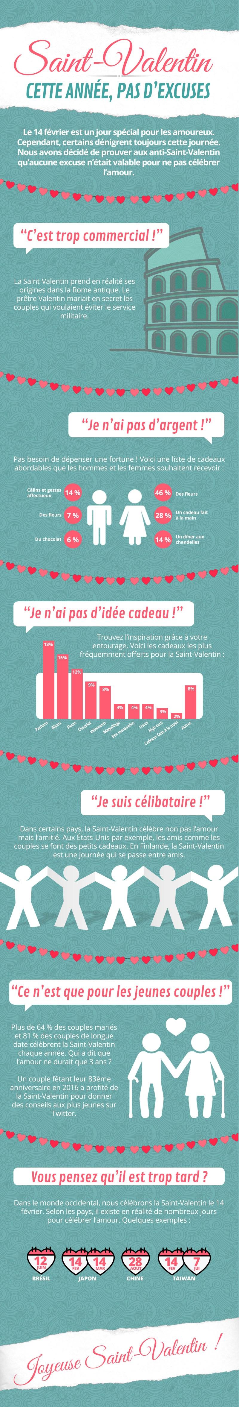 Shopalike-Saint-Valentin-Infographie