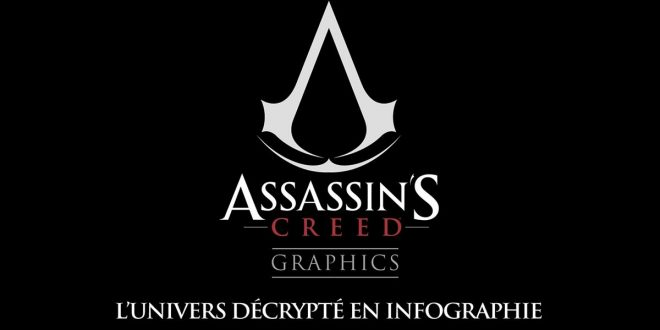 Livre – Assassin's Creed Graphics – L'univers décrypté en infographie